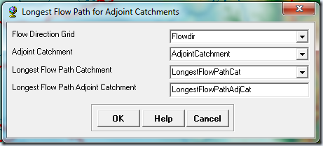 Ventana Flow Path for Adjoint Catchments