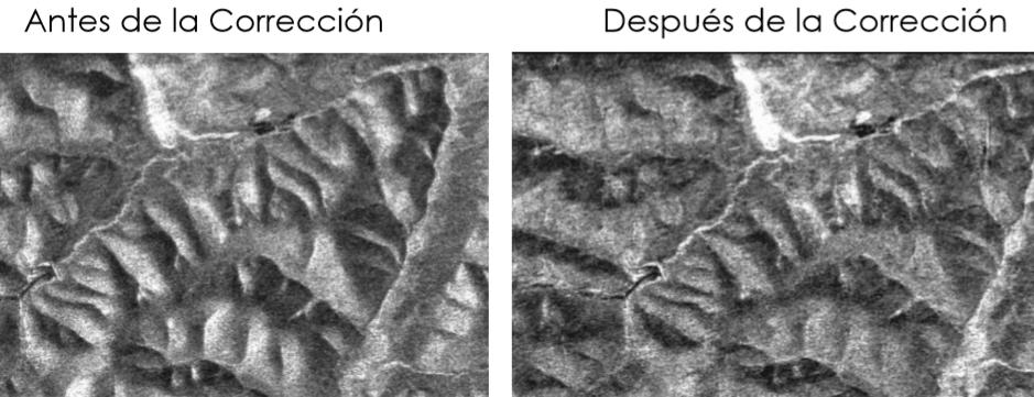 Distorsiones radiométricas en imágenes SAR